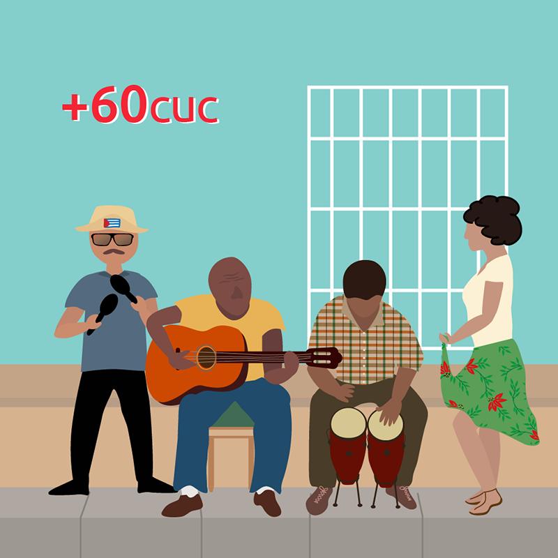 Recarga Cubacel +60 CUC